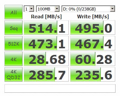Samsung 840 Pro 256GB CrystalDiskMark